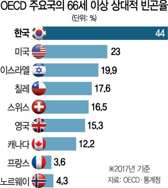 海外 の 反応 韓国 お隣
